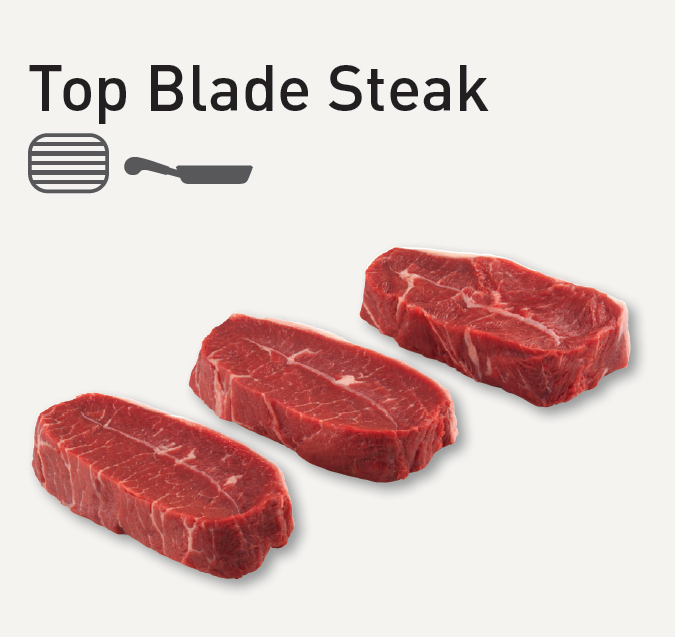 topbladesteak